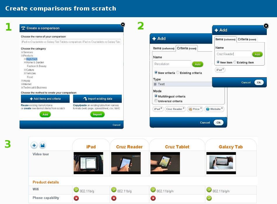 create a comparison website