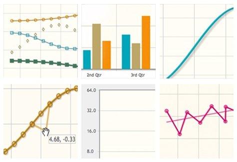 Jqplot Comparison Tables Socialcompare