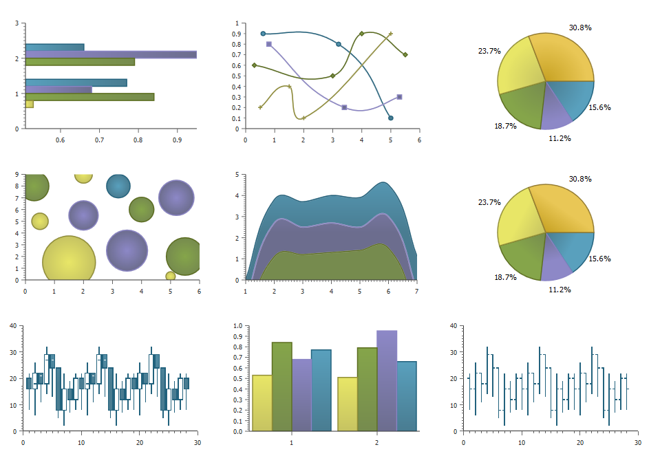 Javascript Graphs and Charts libraries | Comparison tables