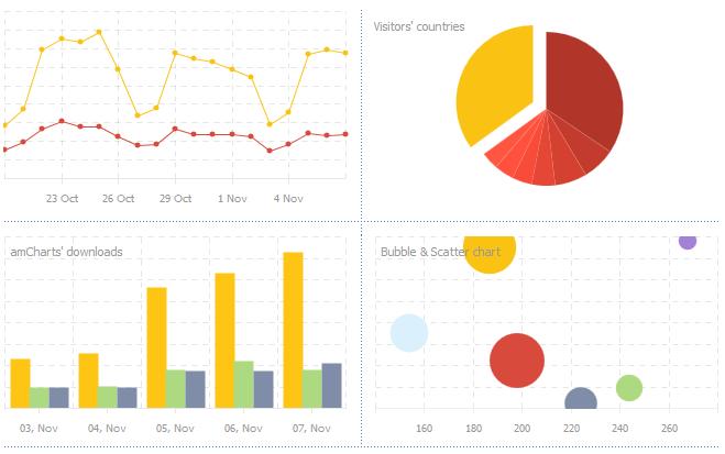 Chart tool | Comparison tables - SocialCompare