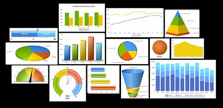 Chart js c3 d3 highchart fusioncharts google chart comparison chart js c3 d3 highchart fusioncharts google chart ccuart Images