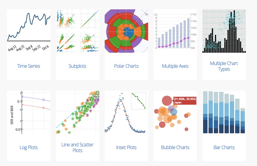 Javascript graphs and charts libraries comparison tables 1 likes ccuart Choice Image
