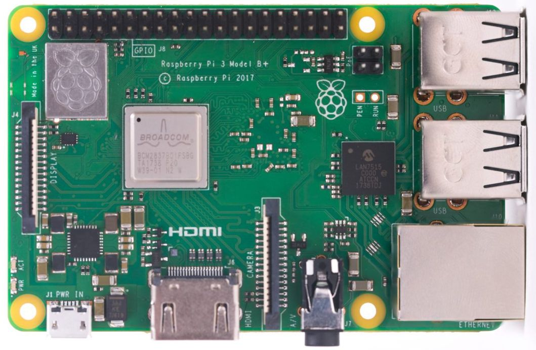 Raspberrypi Models Comparison Comparison Tables Socialcompare